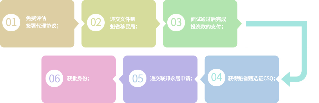 申请流程KBK.jpg